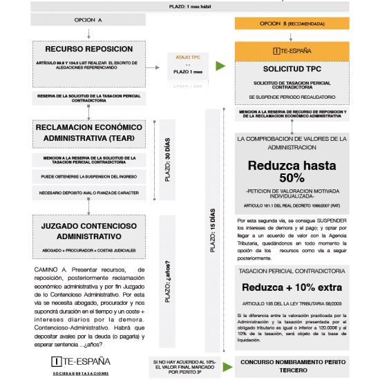 tasacion-pericial-contradictoria-cuerpo